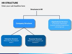 HR Structure PPT Slide 12