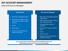 Key Account Management PPT Slide 22