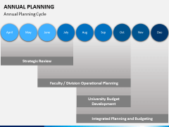 Annual planning PPT slide 15