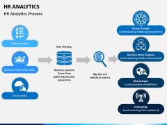 HR Analytics PPT Slide 3