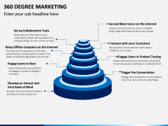 360 Degree Marketing PPT Slide 7
