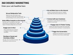 360 Degree Marketing PPT Slide 7