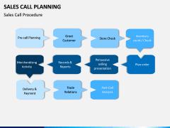 Sales Call Planning PPT Slide 2