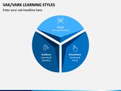VAK Learning Styles PPT Slide 1