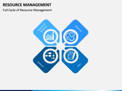 Resource Management PPT Slide 6