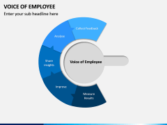 Voice of Employee PPT Slide 4