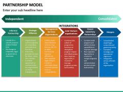 Partnership Model PPT Slide 30