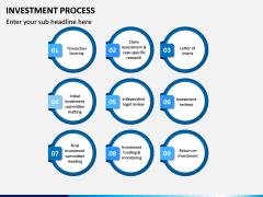 Investment Process PPT Slide 3