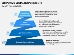 Corporate Social Responsibility (CSR) PPT Slide 9