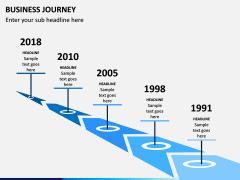 Business Journey PPT Slide 2