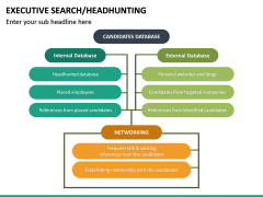 Executive Search (Headhunting) PPT Slide 21