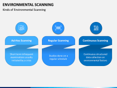 Environmental Scanning PPT Slide 6