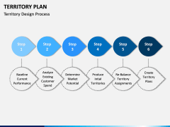Territory Plan PPT Slide 5