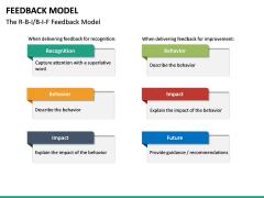 Feedback Model PPT Slide 32