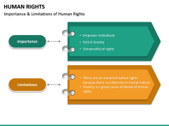 Human Rights PPT Slide 25