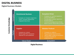Digital Business PPT slide 26
