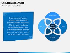 Career Assessment PPT Slide 3
