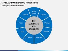 Standard Operating Procedure PPT slide 7