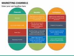 Marketing Channels PPT slide 33