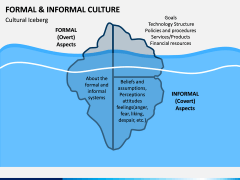 Formal and Informal Culture PPT Slide 5