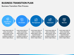 Business Transition Plan PPT Slide 2