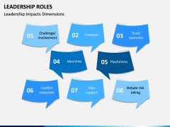 Leadership Roles PPT Slide 7