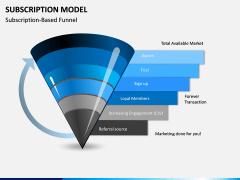 Subscription Model PPT Slide 4