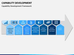 Capability Development PPT Slide 2