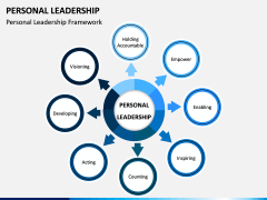 Personal Leadership PPT Slide 1