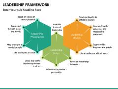 Leadership Framework PPT Slide 22