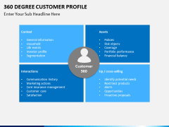 360 degree customer profile PPT slide 9