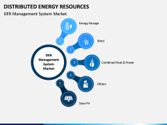 Distributed Energy Resources PPT Slide 9