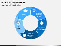 Global Delivery Model PPT Slide 11