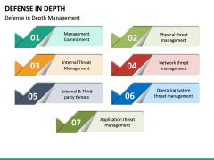 Defense in Depth PPT Slide 18