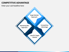 Competitive Advantage PPT Slide 7