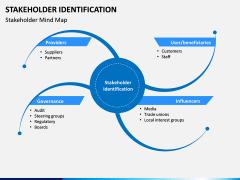 Stakeholder Identification PPT Slide 1