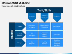 Management Vs Leader PPT slide 9