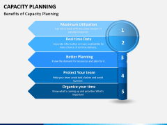 Capacity Planning PPT Slide 11