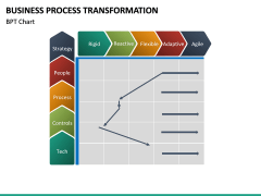 Business Process Transformation PPT Slide 20