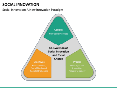 Social Innovation PPT Slide 23