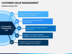 Customer Value Management PPT Slide 5