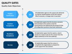 Quality Gates PPT Slide 3
