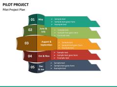 Pilot Project PPT Slide 14