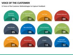 Voice of the Customer PPT Slide 28