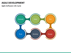 Agile Development PPT Slide 22