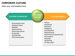 Corporate Culture PPT Slide 34
