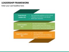 Leadership Framework PPT Slide 21