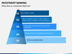 Investment Banking PPT Slide 8