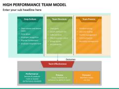 High Performance Team Model PPT Slide 37