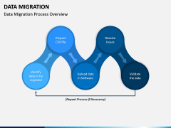 Data Migration PPT Slide 6